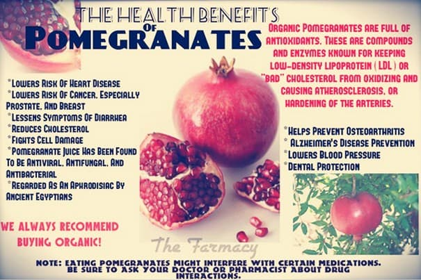 Pomegranets health benefits